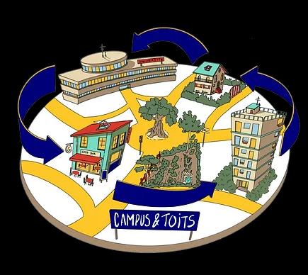 Campus et Toits